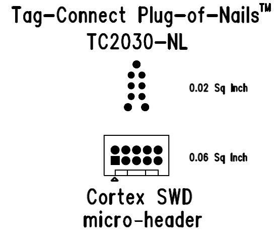 Cortex SWD micro-header and Tag-Connect Plug-of-Nails™ footprints