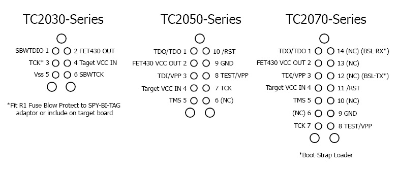 TC2030, TC2050 and TC2070 pinouts